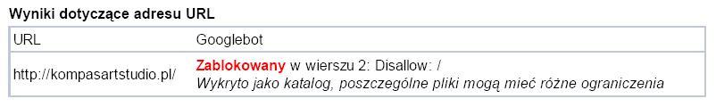 Blokowane adresy URL
