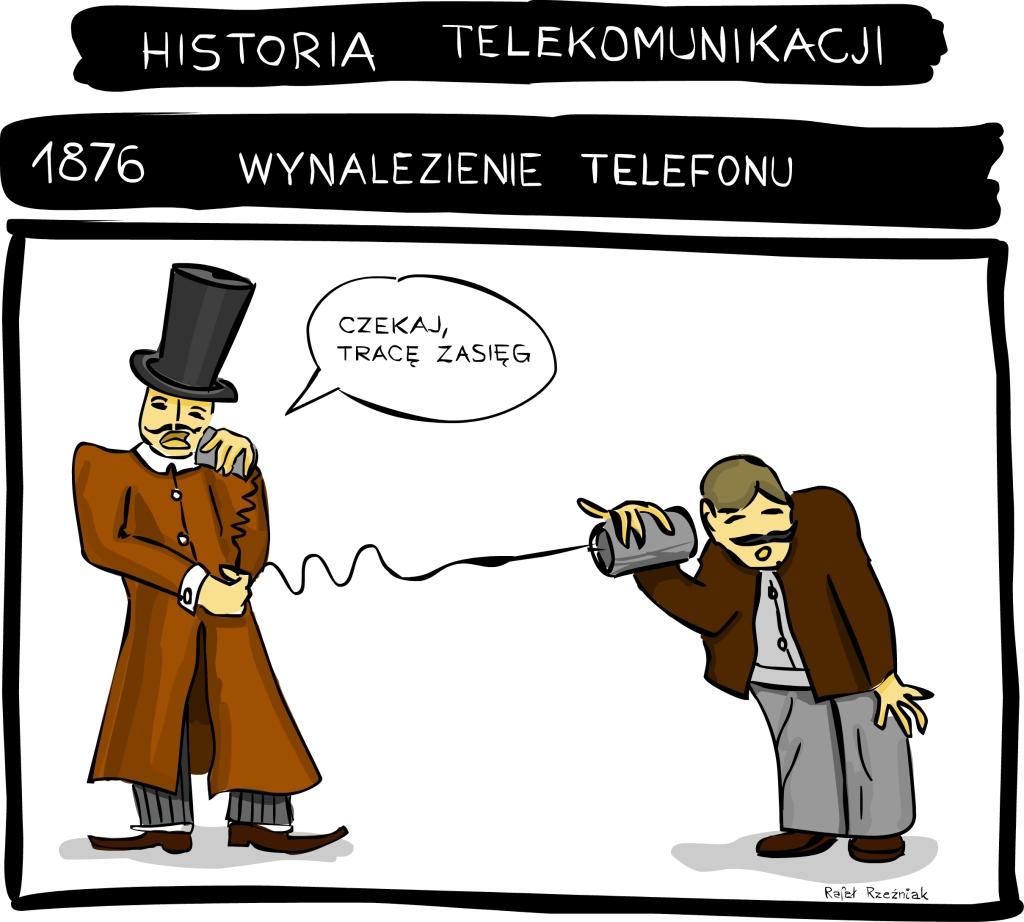 Historia telekomunikacji rok 1876