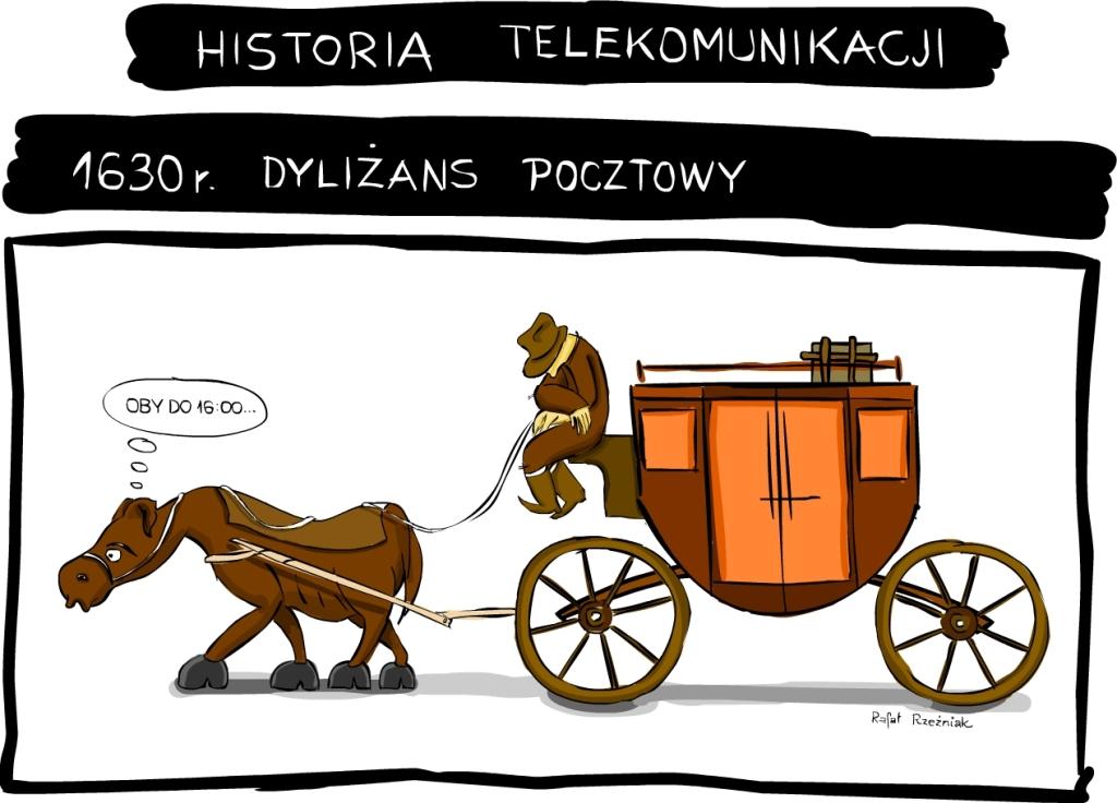 Historia telekomunikacji rok 1630