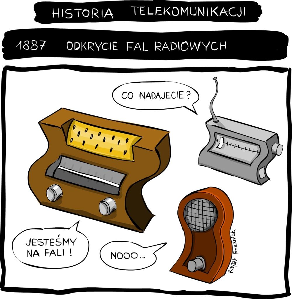 Historia telekomunikacji rok 1887